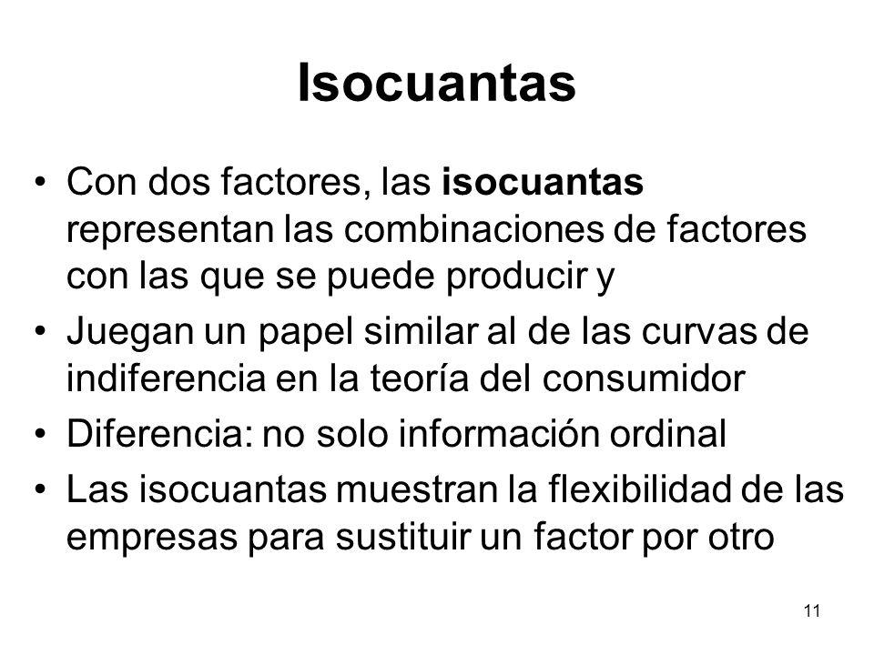 11 Isocuantas Con dos factores, las isocuantas representan las combinaciones de factores con las que se puede producir y Juegan un papel similar al de