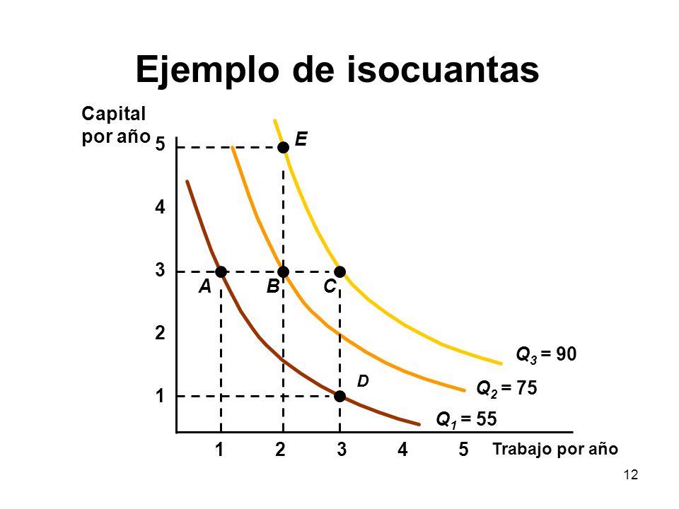 12 Ejemplo de isocuantas Trabajo por año 1 2 3 4 12345 5 Q 1 = 55 A D B Q 2 = 75 Q 3 = 90 C E Capital por año