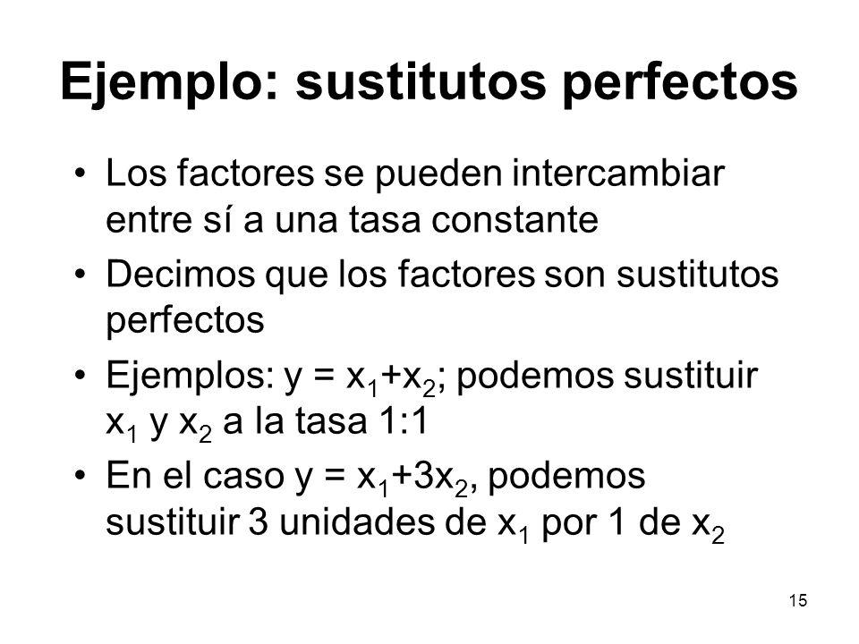 15 Ejemplo: sustitutos perfectos Los factores se pueden intercambiar entre sí a una tasa constante Decimos que los factores son sustitutos perfectos E