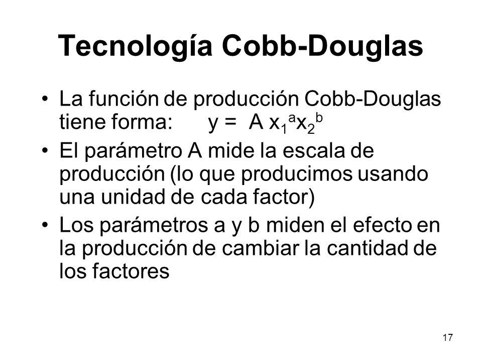 17 Tecnología Cobb-Douglas La función de producción Cobb-Douglas tiene forma: y = A x 1 a x 2 b El parámetro A mide la escala de producción (lo que pr