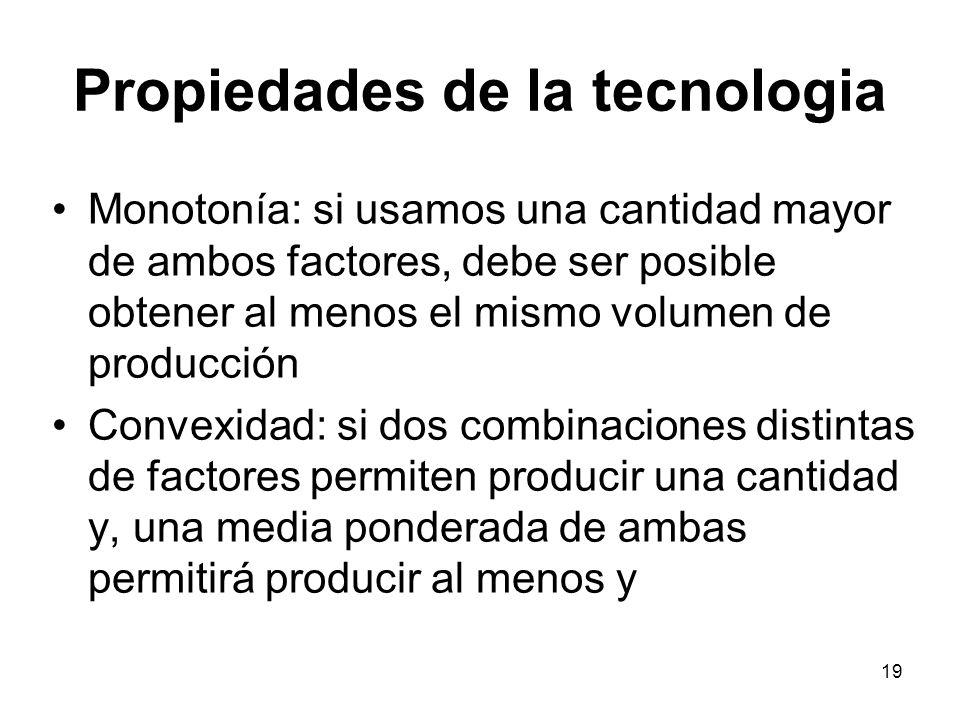 19 Propiedades de la tecnologia Monotonía: si usamos una cantidad mayor de ambos factores, debe ser posible obtener al menos el mismo volumen de produ