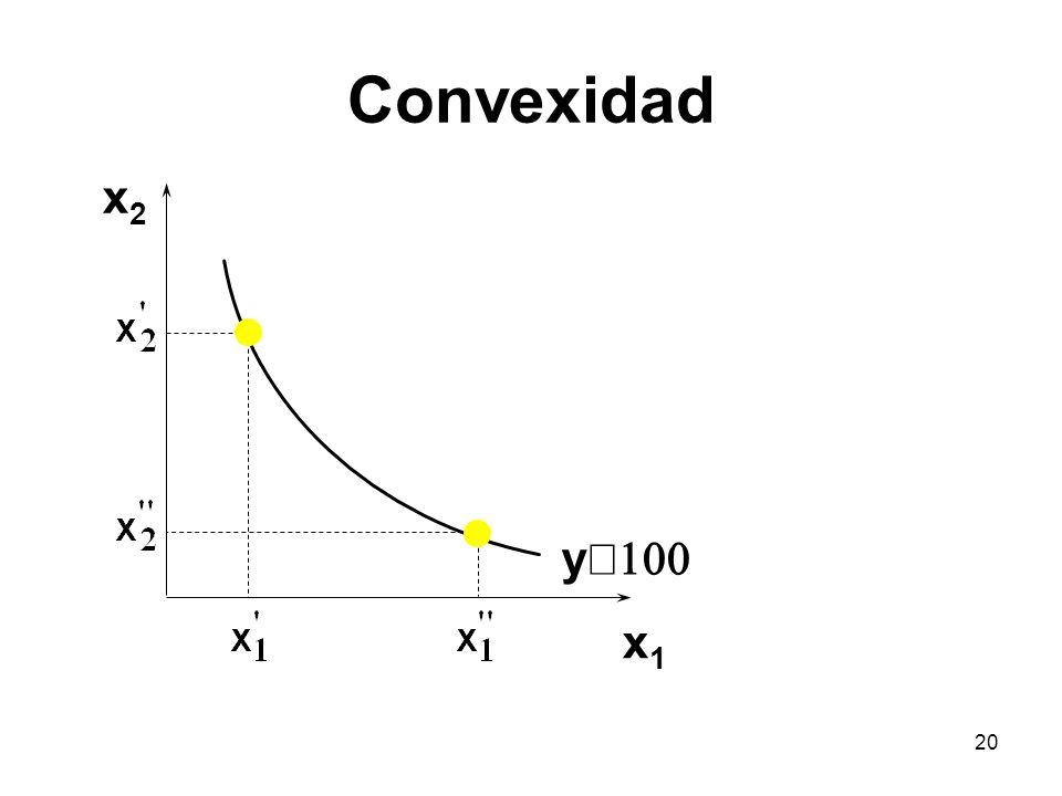 20 Convexidad x2x2 x1x1 y