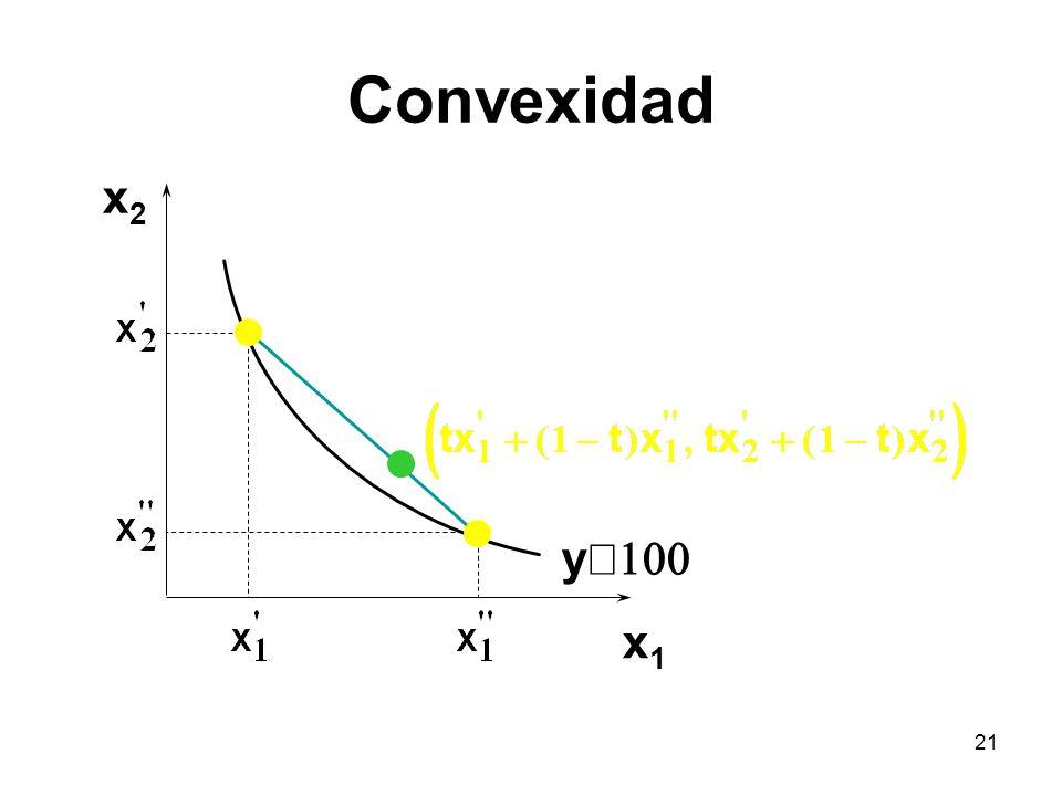 21 Convexidad x2x2 x1x1 y