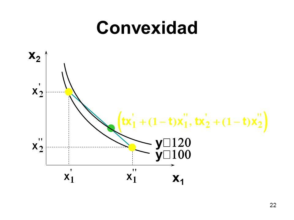 22 Convexidad x2x2 x1x1 y y