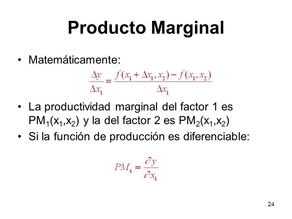 24 Producto Marginal Matemáticamente: La productividad marginal del factor 1 es PM 1 (x 1,x 2 ) y la del factor 2 es PM 2 (x 1,x 2 ) Si la función de