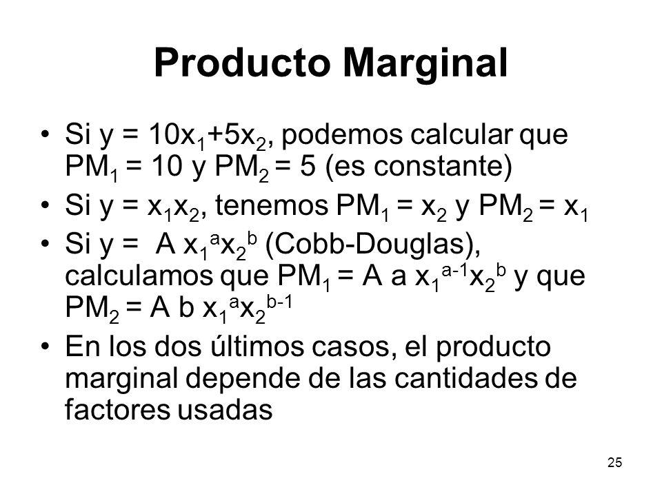 25 Producto Marginal Si y = 10x 1 +5x 2, podemos calcular que PM 1 = 10 y PM 2 = 5 (es constante) Si y = x 1 x 2, tenemos PM 1 = x 2 y PM 2 = x 1 Si y