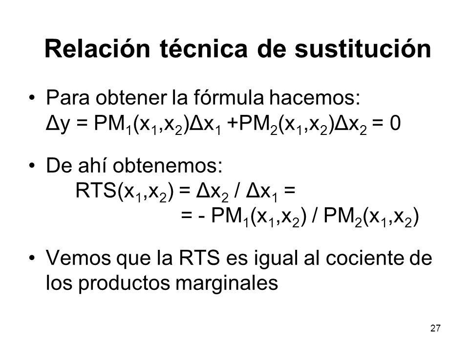 27 Para obtener la fórmula hacemos: Δy = PM 1 (x 1,x 2 )Δx 1 +PM 2 (x 1,x 2 )Δx 2 = 0 De ahí obtenemos: RTS(x 1,x 2 ) = Δx 2 / Δx 1 = = - PM 1 (x 1,x