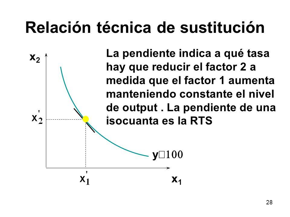 28 Relación técnica de sustitución x2x2 x1x1 y La pendiente indica a qué tasa hay que reducir el factor 2 a medida que el factor 1 aumenta manteniendo