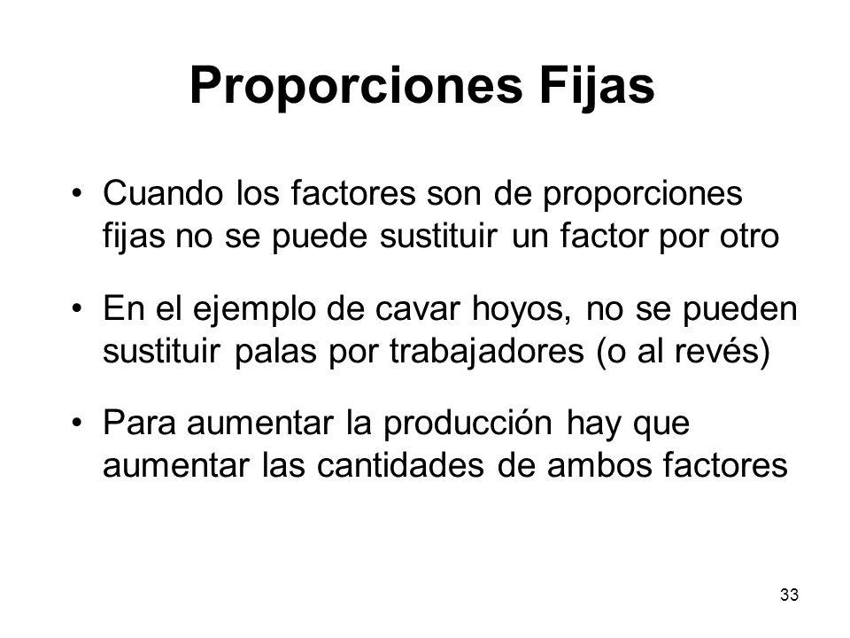 33 Cuando los factores son de proporciones fijas no se puede sustituir un factor por otro En el ejemplo de cavar hoyos, no se pueden sustituir palas p