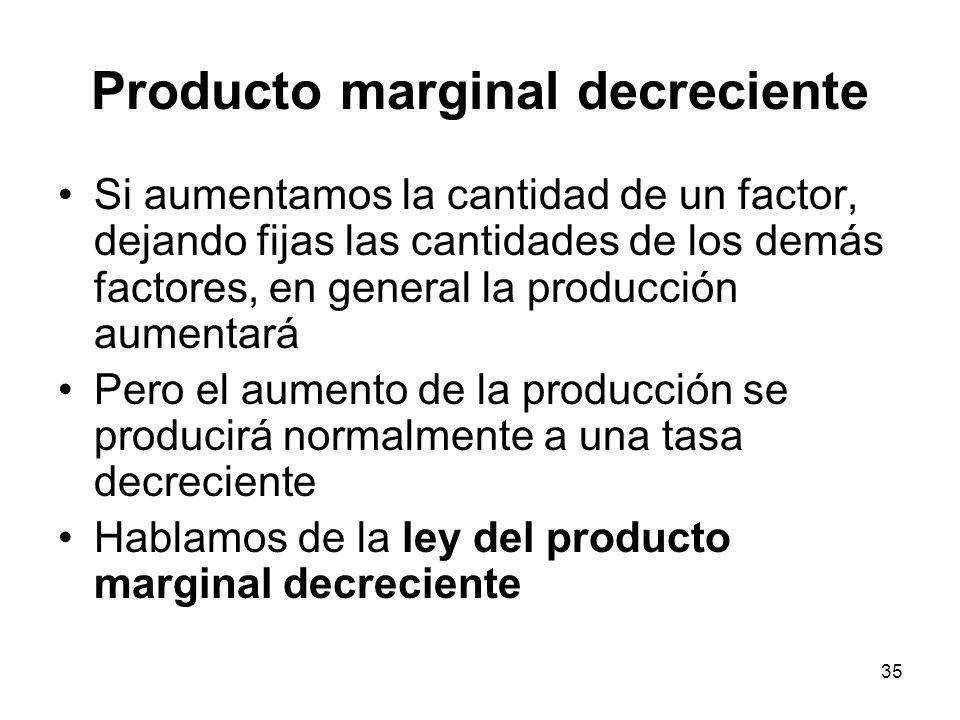 35 Producto marginal decreciente Si aumentamos la cantidad de un factor, dejando fijas las cantidades de los demás factores, en general la producción
