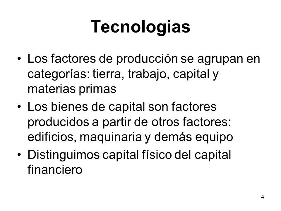 4 Tecnologias Los factores de producción se agrupan en categorías: tierra, trabajo, capital y materias primas Los bienes de capital son factores produ