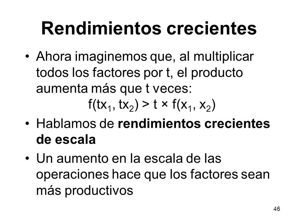 46 Rendimientos crecientes Ahora imaginemos que, al multiplicar todos los factores por t, el producto aumenta más que t veces: f(tx 1, tx 2 ) > t × f(