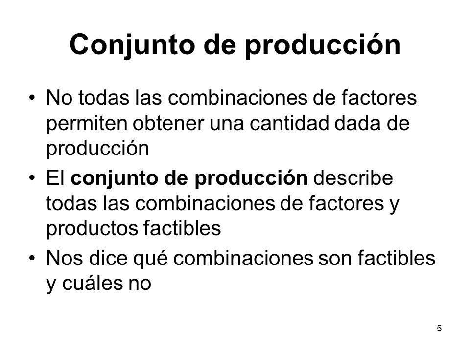 5 Conjunto de producción No todas las combinaciones de factores permiten obtener una cantidad dada de producción El conjunto de producción describe to