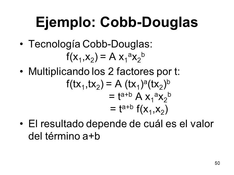 50 Ejemplo: Cobb-Douglas Tecnología Cobb-Douglas: f(x 1,x 2 ) = A x 1 a x 2 b Multiplicando los 2 factores por t: f(tx 1,tx 2 ) = A (tx 1 ) a (tx 2 )