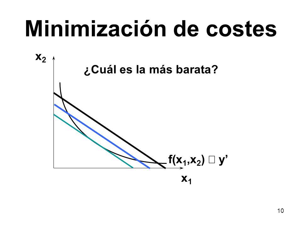 10 Minimización de costes x1x1 x2x2 f(x 1,x 2 ) y ¿Cuál es la más barata?