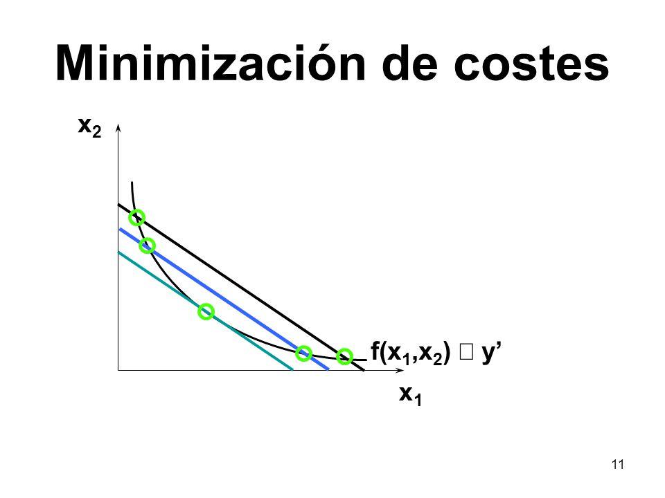 11 Minimización de costes x1x1 x2x2 f(x 1,x 2 ) y
