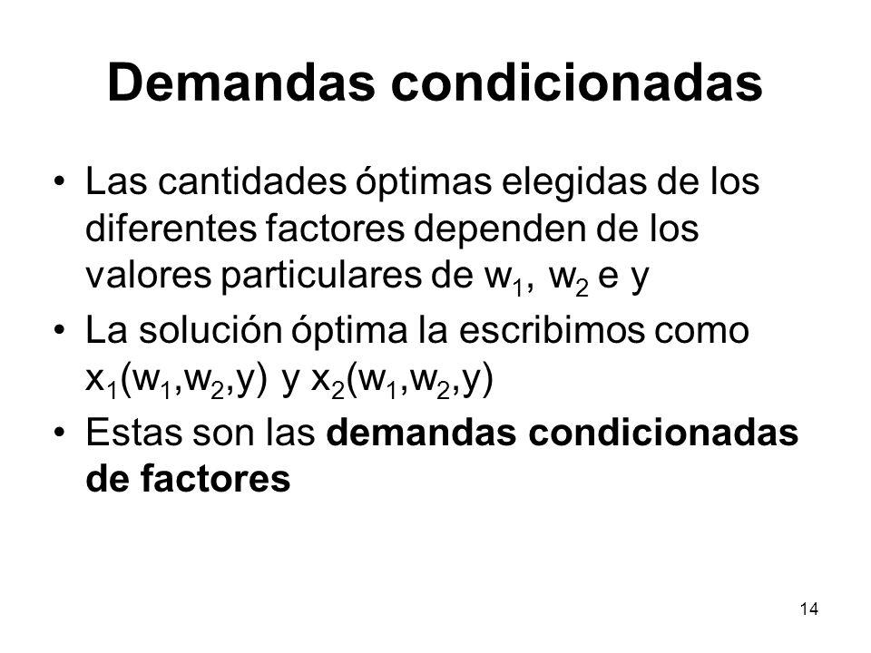 14 Demandas condicionadas Las cantidades óptimas elegidas de los diferentes factores dependen de los valores particulares de w 1, w 2 e y La solución