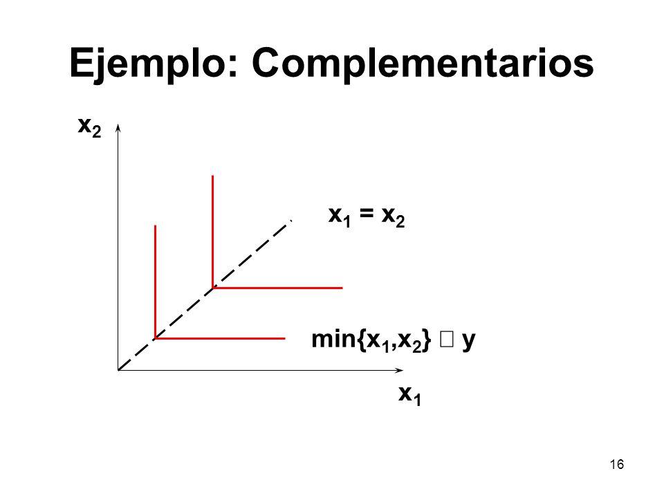 16 Ejemplo: Complementarios x1x1 x2x2 min{x 1,x 2 } y x 1 = x 2