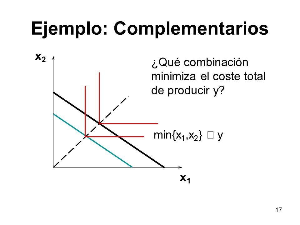 17 Ejemplo: Complementarios x1x1 x2x2 min{x 1,x 2 } y ¿Qué combinación minimiza el coste total de producir y?