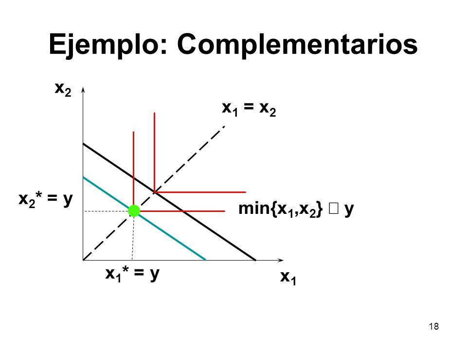 18 Ejemplo: Complementarios x1x1 x2x2 x 1 * = y x 2 * = y x 1 = x 2 min{x 1,x 2 } y