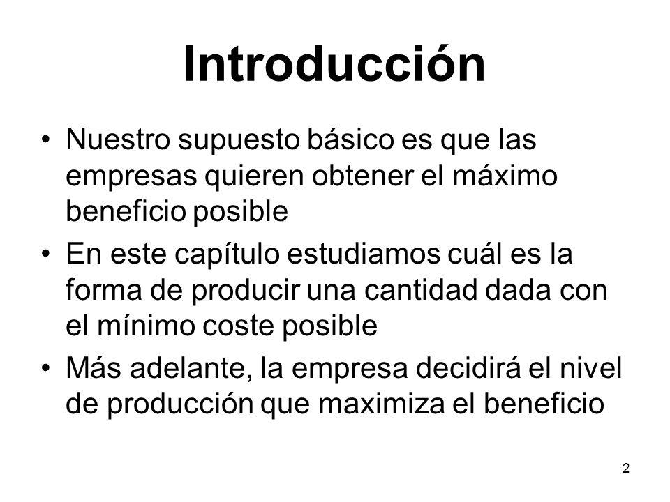 2 Introducción Nuestro supuesto básico es que las empresas quieren obtener el máximo beneficio posible En este capítulo estudiamos cuál es la forma de