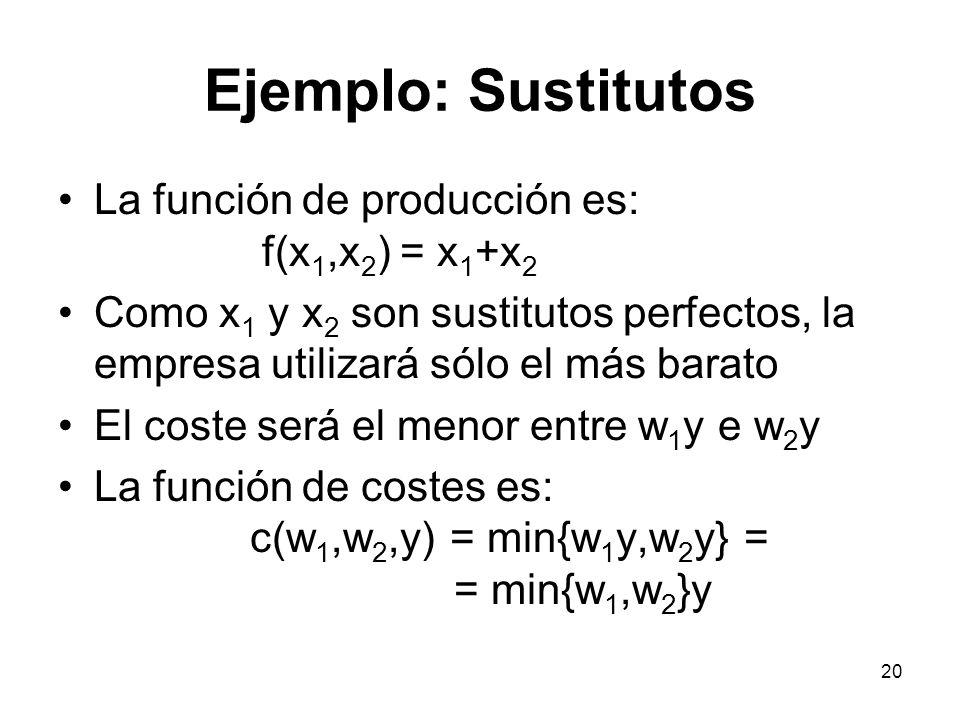 20 Ejemplo: Sustitutos La función de producción es: f(x 1,x 2 ) = x 1 +x 2 Como x 1 y x 2 son sustitutos perfectos, la empresa utilizará sólo el más b