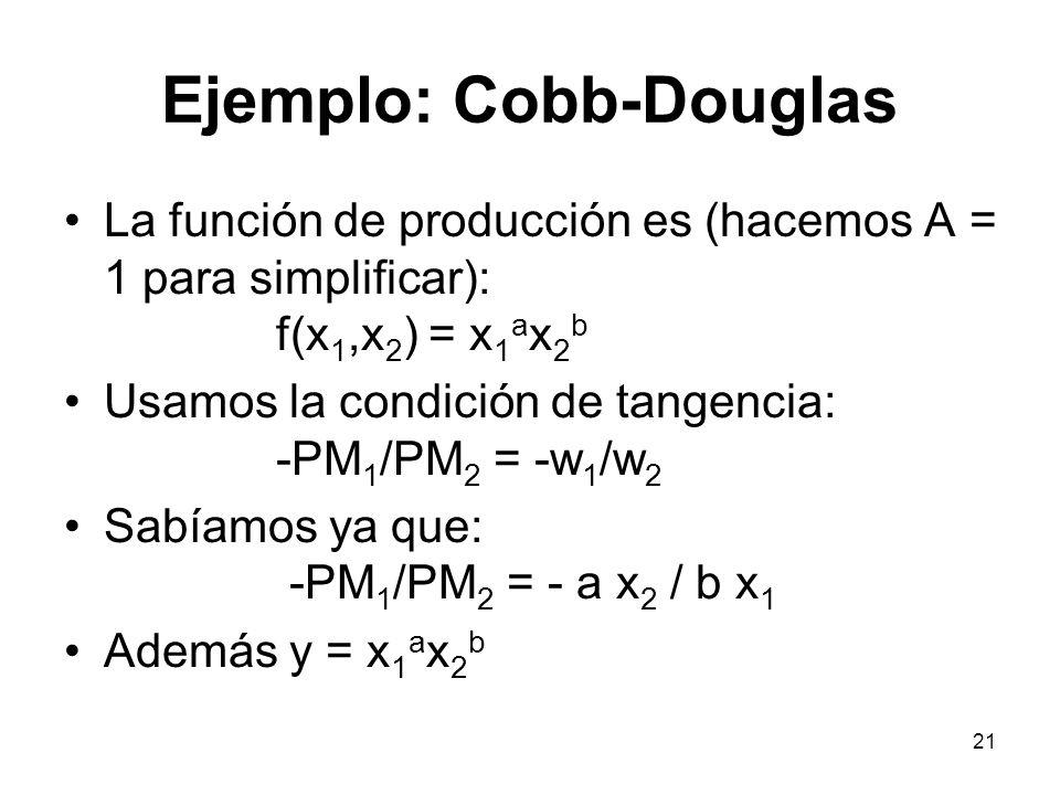 21 Ejemplo: Cobb-Douglas La función de producción es (hacemos A = 1 para simplificar): f(x 1,x 2 ) = x 1 a x 2 b Usamos la condición de tangencia: -PM