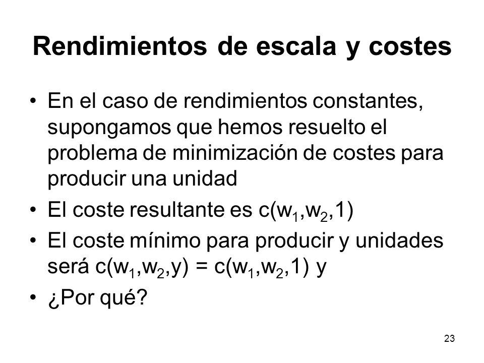 23 Rendimientos de escala y costes En el caso de rendimientos constantes, supongamos que hemos resuelto el problema de minimización de costes para pro