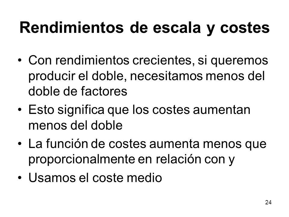 24 Rendimientos de escala y costes Con rendimientos crecientes, si queremos producir el doble, necesitamos menos del doble de factores Esto significa