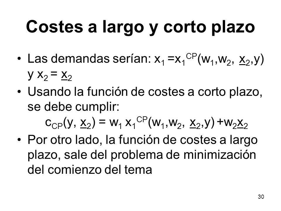 30 Costes a largo y corto plazo Las demandas serían: x 1 =x 1 CP (w 1,w 2, x 2,y) y x 2 = x 2 Usando la función de costes a corto plazo, se debe cumpl