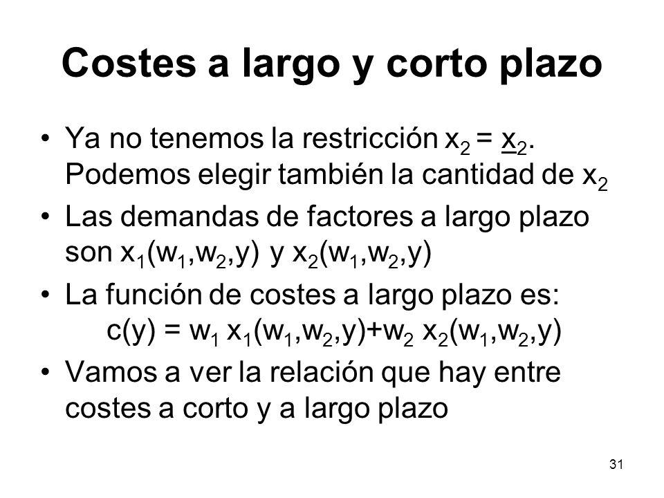 31 Costes a largo y corto plazo Ya no tenemos la restricción x 2 = x 2. Podemos elegir también la cantidad de x 2 Las demandas de factores a largo pla
