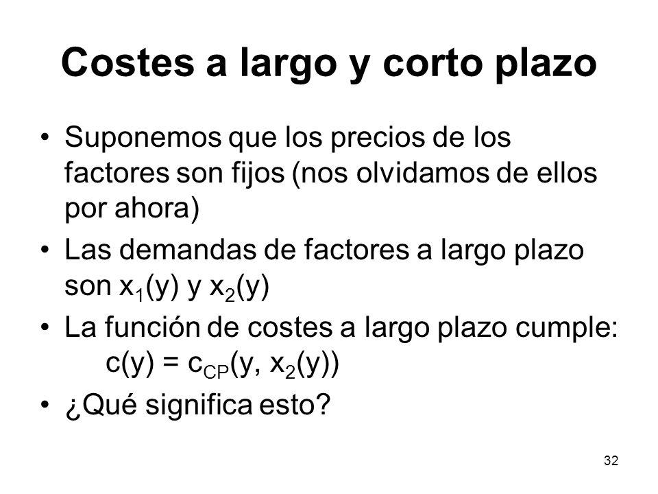 32 Costes a largo y corto plazo Suponemos que los precios de los factores son fijos (nos olvidamos de ellos por ahora) Las demandas de factores a larg
