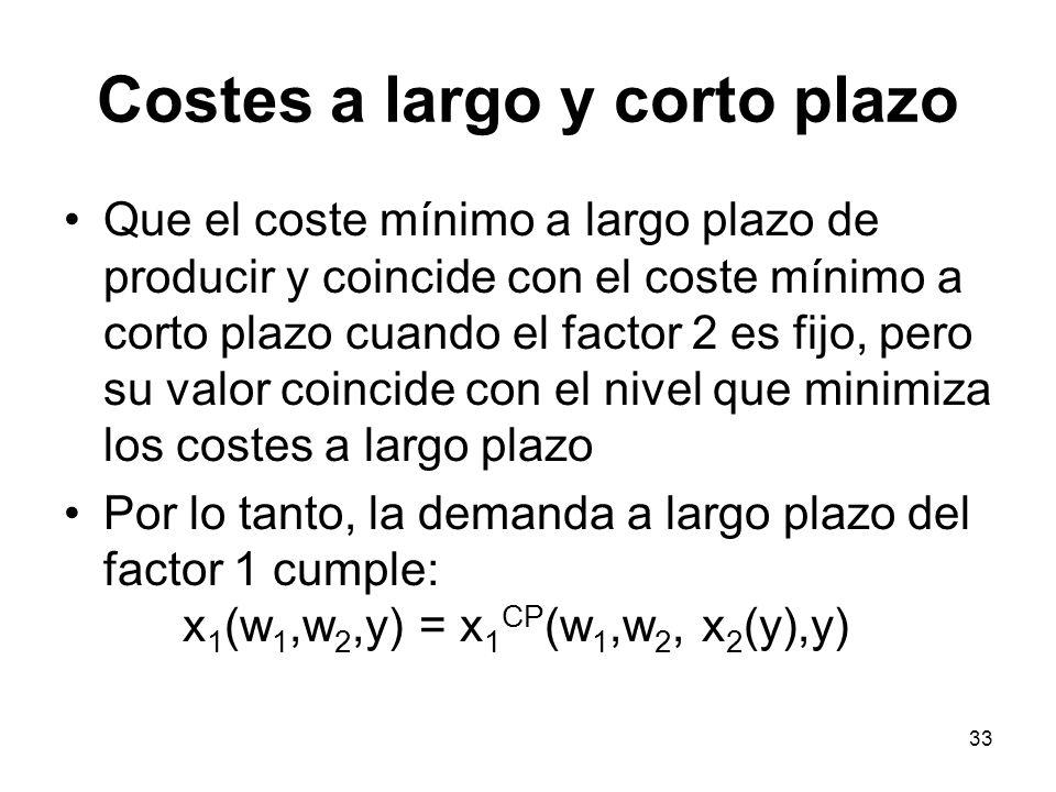33 Costes a largo y corto plazo Que el coste mínimo a largo plazo de producir y coincide con el coste mínimo a corto plazo cuando el factor 2 es fijo,