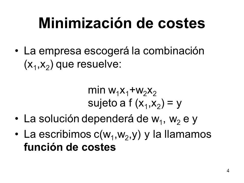 4 Minimización de costes La empresa escogerá la combinación (x 1,x 2 ) que resuelve: min w 1 x 1 +w 2 x 2 sujeto a f (x 1,x 2 ) = y La solución depend