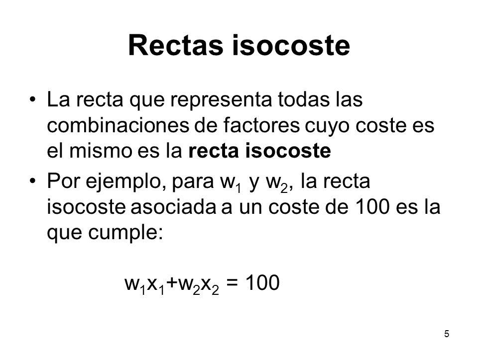 5 Rectas isocoste La recta que representa todas las combinaciones de factores cuyo coste es el mismo es la recta isocoste Por ejemplo, para w 1 y w 2,