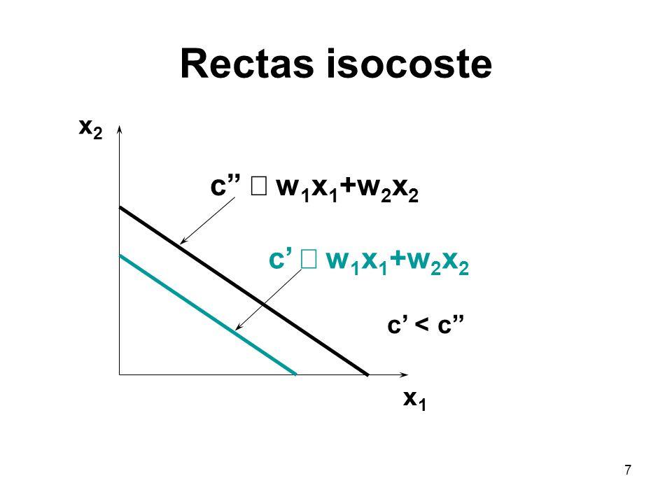7 Rectas isocoste c w 1 x 1 +w 2 x 2 c < c x1x1 x2x2