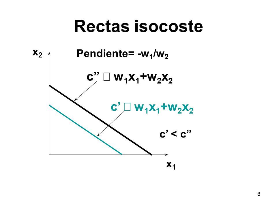 8 Rectas isocoste c w 1 x 1 +w 2 x 2 c < c x1x1 x2x2 Pendiente= -w 1 /w 2