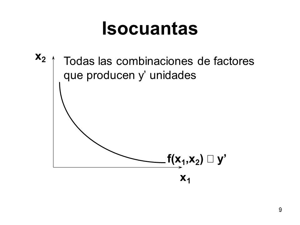 9 Isocuantas x1x1 x2x2 Todas las combinaciones de factores que producen y unidades f(x 1,x 2 ) y