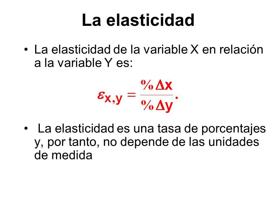 La elasticidad de la variable X en relación a la variable Y es: La elasticidad es una tasa de porcentajes y, por tanto, no depende de las unidades de
