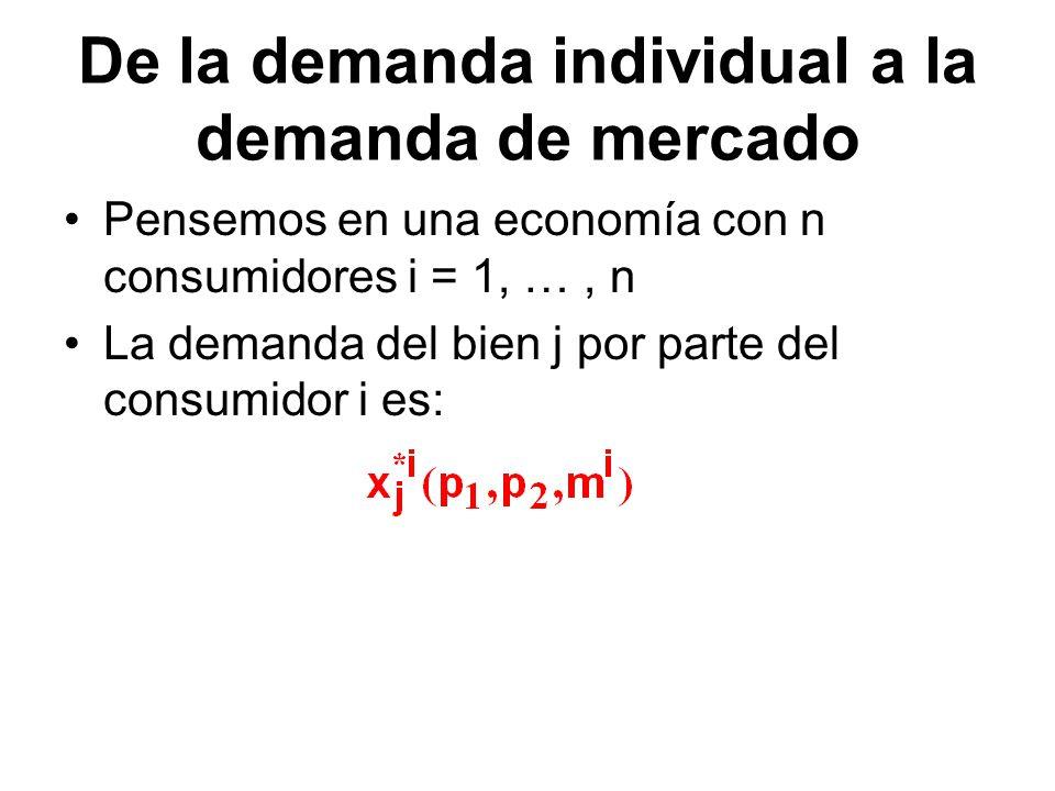 De la demanda individual a la demanda de mercado Pensemos en una economía con n consumidores i = 1, …, n La demanda del bien j por parte del consumido