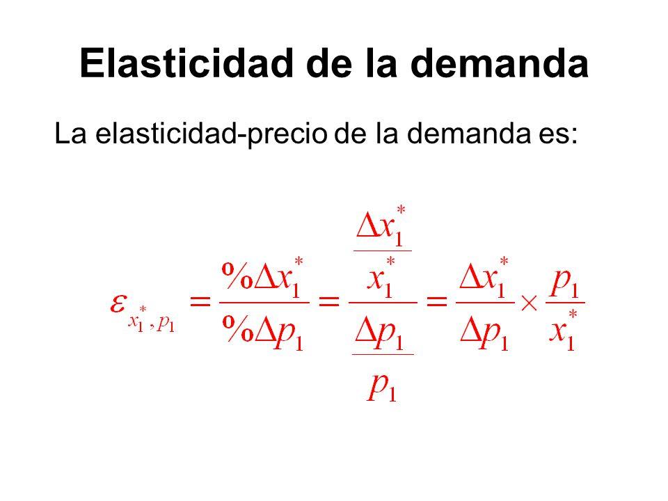 Elasticidad de la demanda La elasticidad-precio de la demanda es: