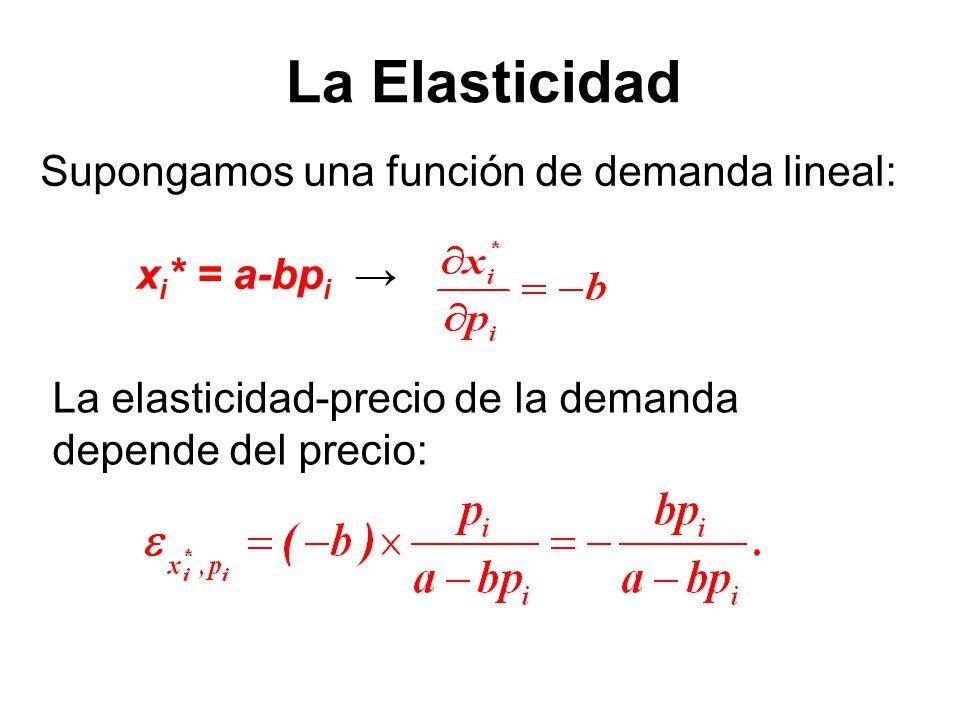 Supongamos una función de demanda lineal: x i * = a-bp i La elasticidad-precio de la demanda depende del precio: La Elasticidad