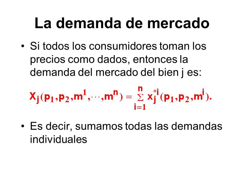 Si todos los consumidores toman los precios como dados, entonces la demanda del mercado del bien j es: Es decir, sumamos todas las demandas individual