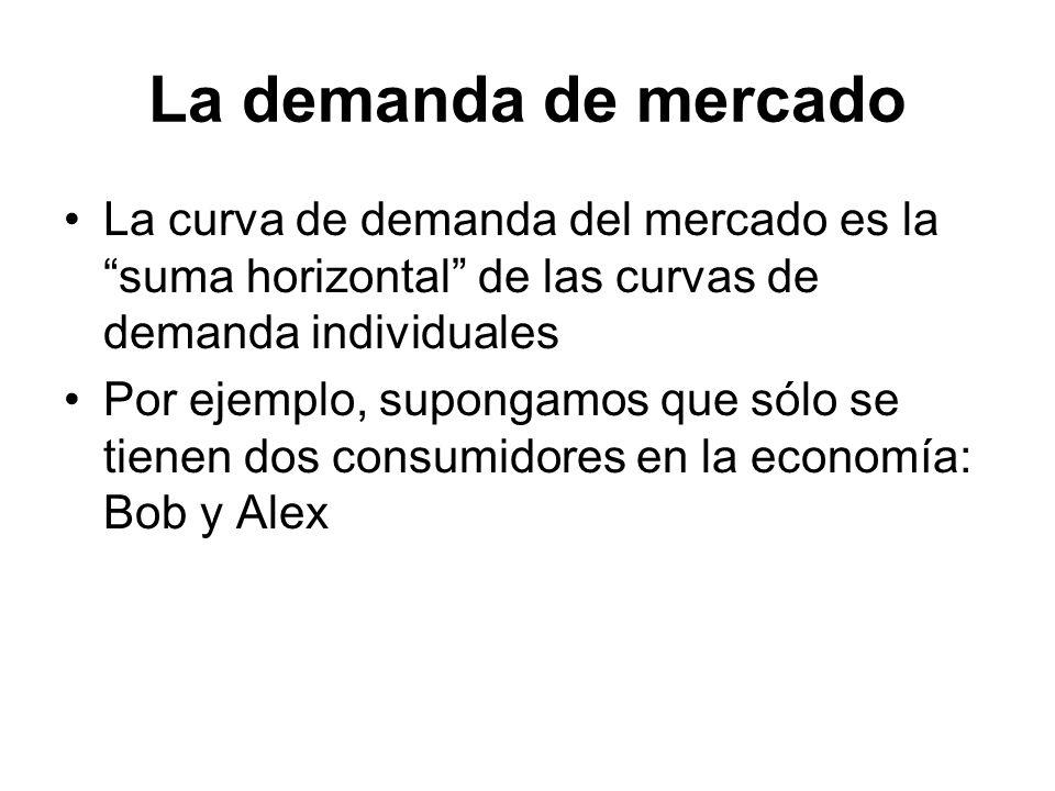 La curva de demanda del mercado es lasuma horizontal de las curvas de demanda individuales Por ejemplo, supongamos que sólo se tienen dos consumidores