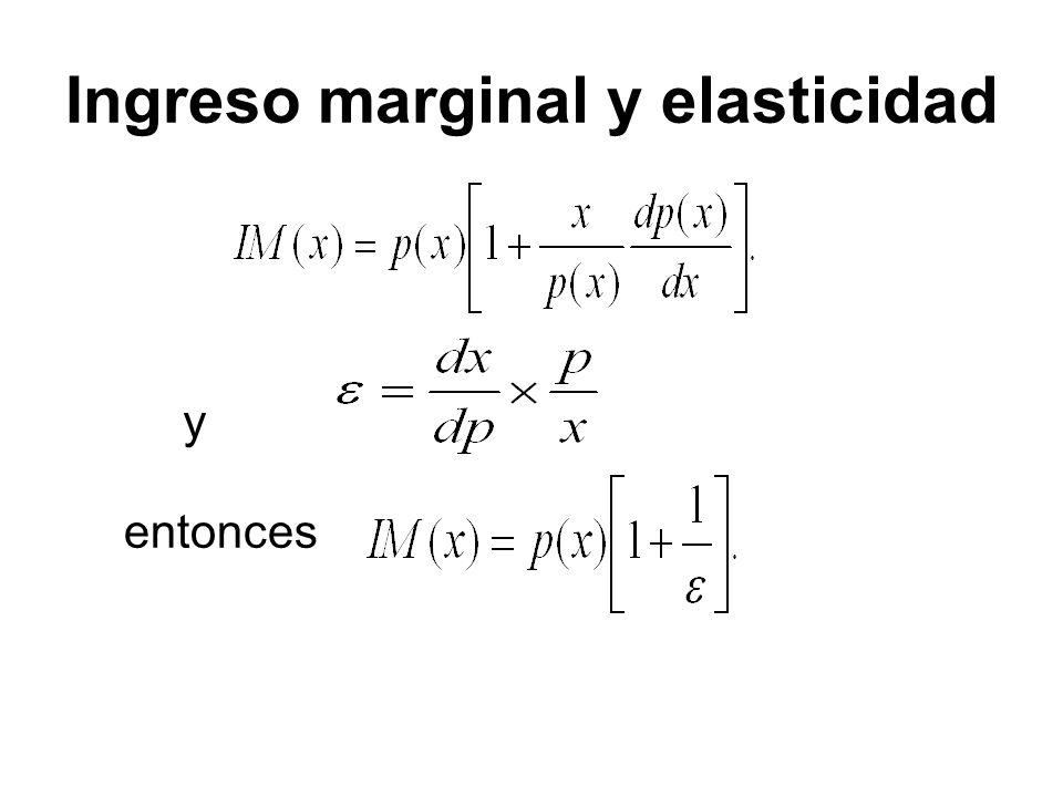 y entonces Ingreso marginal y elasticidad