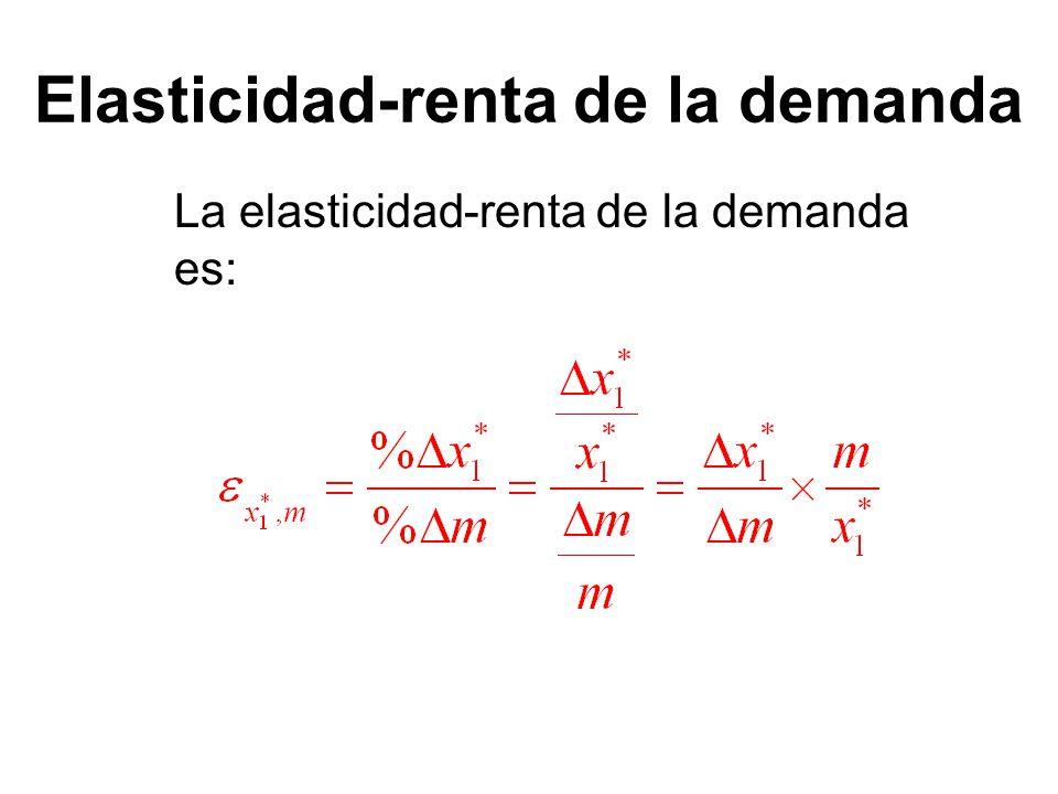 Elasticidad-renta de la demanda La elasticidad-renta de la demanda es: