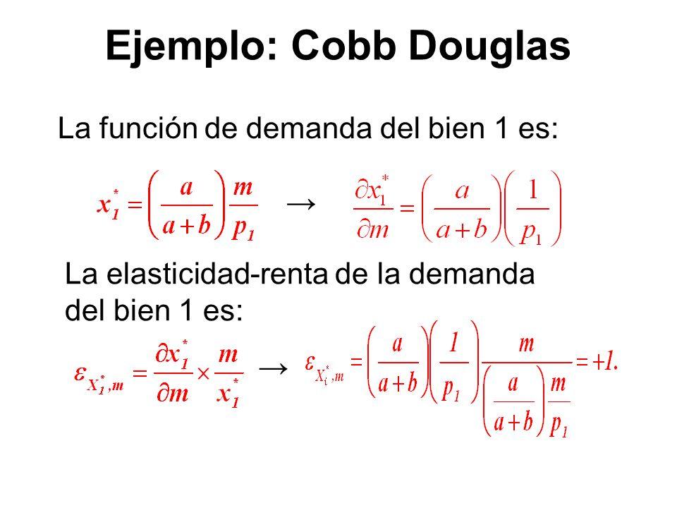 Ejemplo: Cobb Douglas La función de demanda del bien 1 es: La elasticidad-renta de la demanda del bien 1 es: