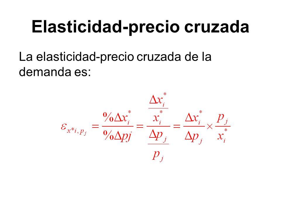Elasticidad-precio cruzada La elasticidad-precio cruzada de la demanda es: