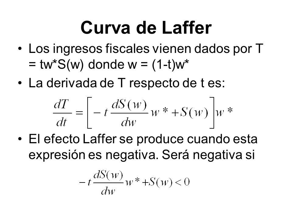 Curva de Laffer Los ingresos fiscales vienen dados por T = tw*S(w) donde w = (1-t)w* La derivada de T respecto de t es: El efecto Laffer se produce cu
