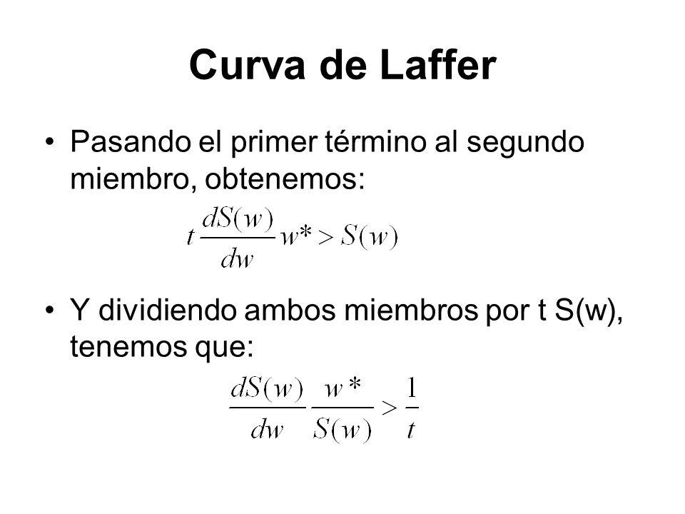 Curva de Laffer Pasando el primer término al segundo miembro, obtenemos: Y dividiendo ambos miembros por t S(w), tenemos que: